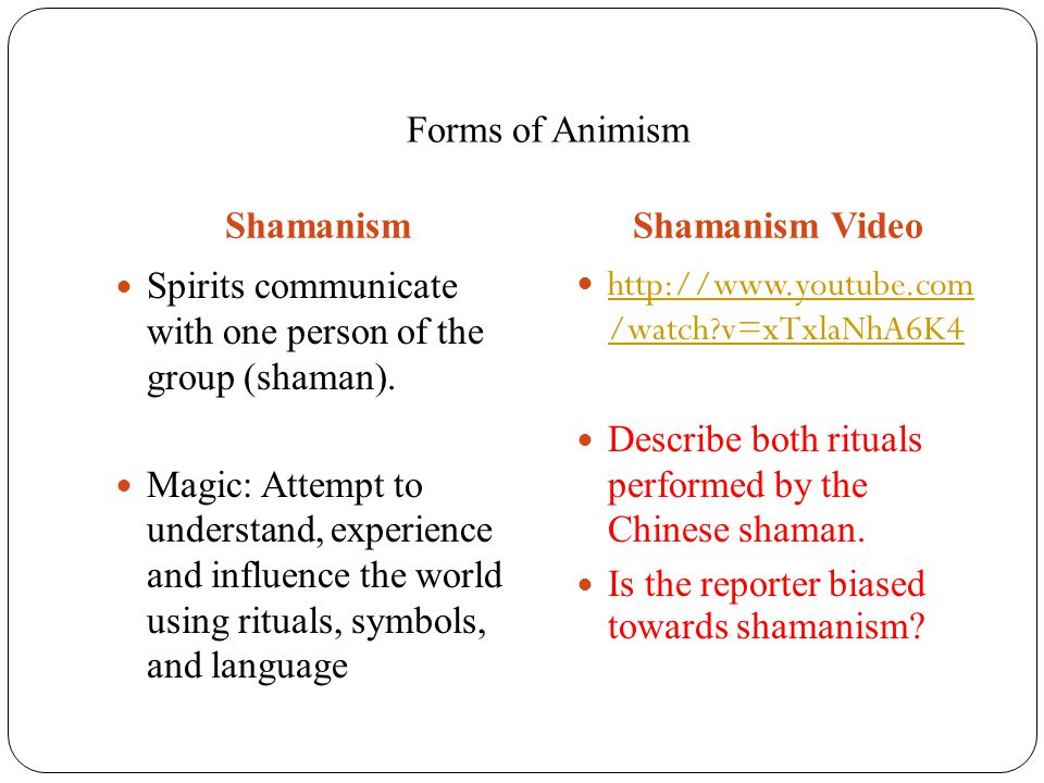 Forms of Animism Shamanism. Shamanism Video. Spirits communicate with one person of the group (shaman).