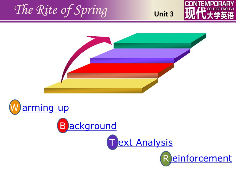 The Rite of Spring W arming up B ackground T ext Analysis