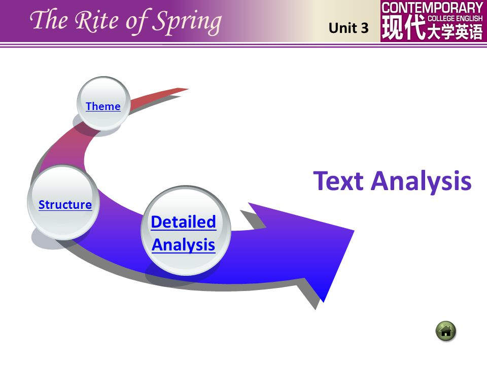 The Rite of Spring Text Analysis Detailed Analysis Unit 3 Structure
