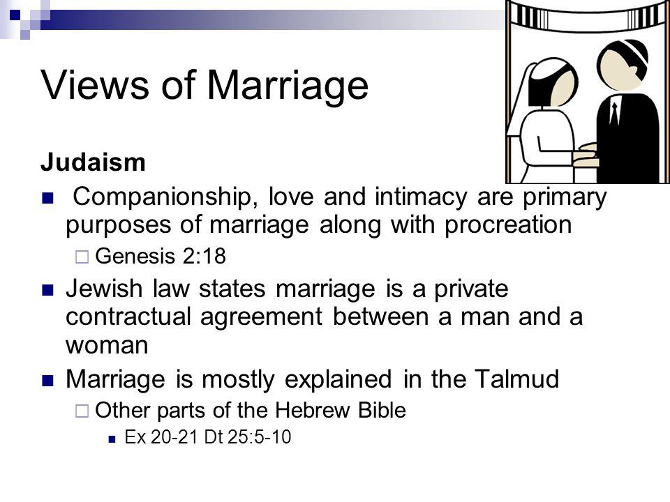 Views of Marriage Judaism