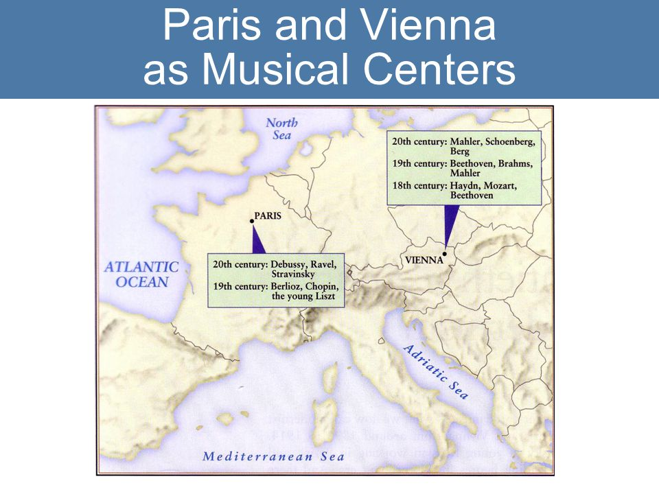 Paris and Vienna as Musical Centers