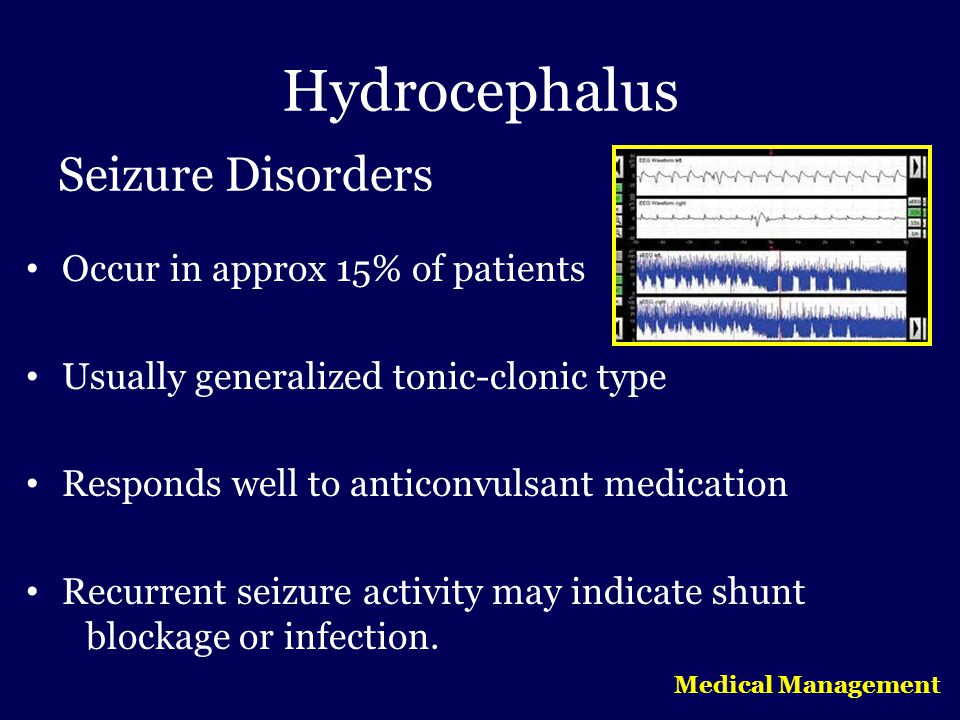 Hydrocephalus Seizure Disorders Occur in approx 15% of patients