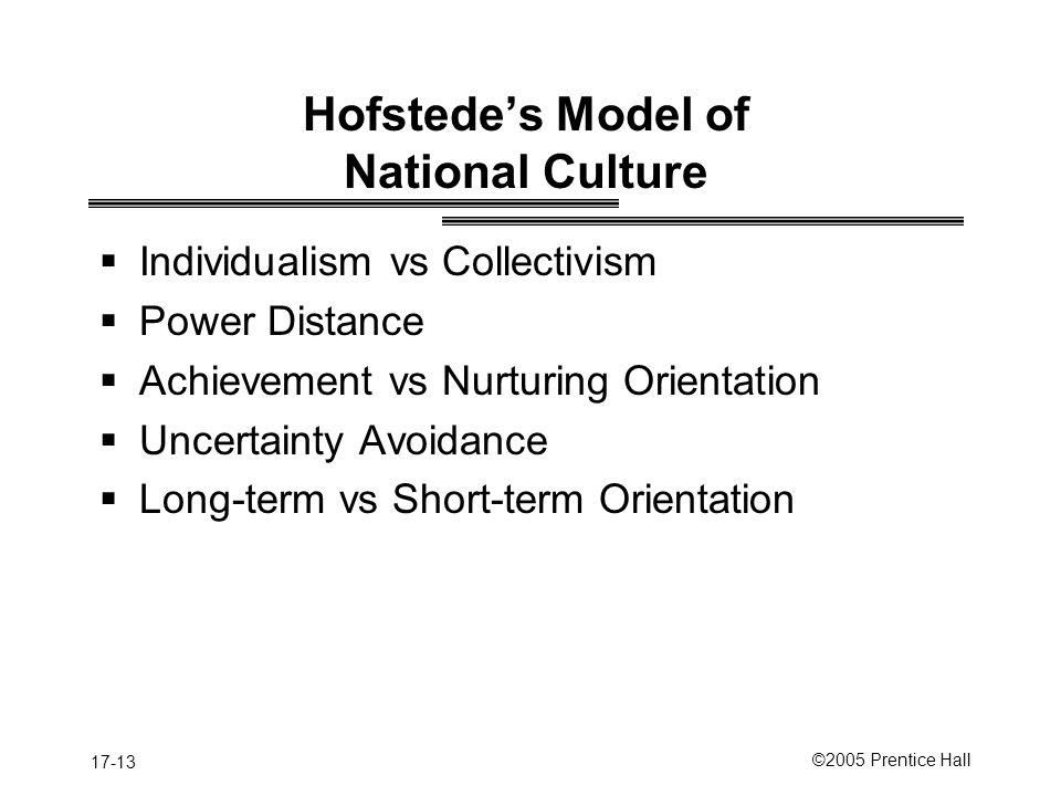 Hofstede's Model of National Culture