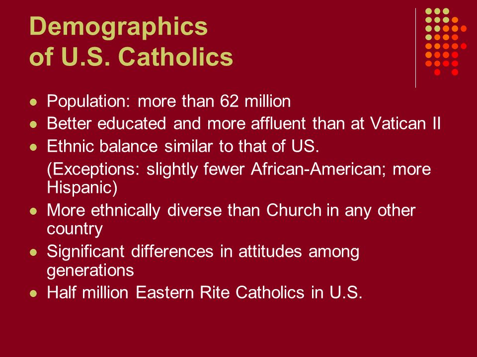 Demographics of U.S. Catholics