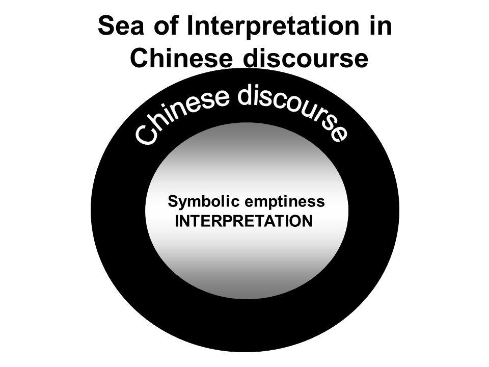 Sea of Interpretation in Chinese discourse