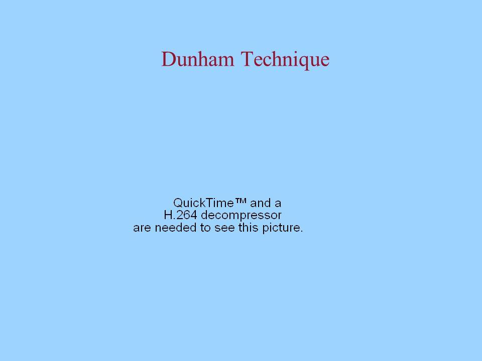 Dunham Technique