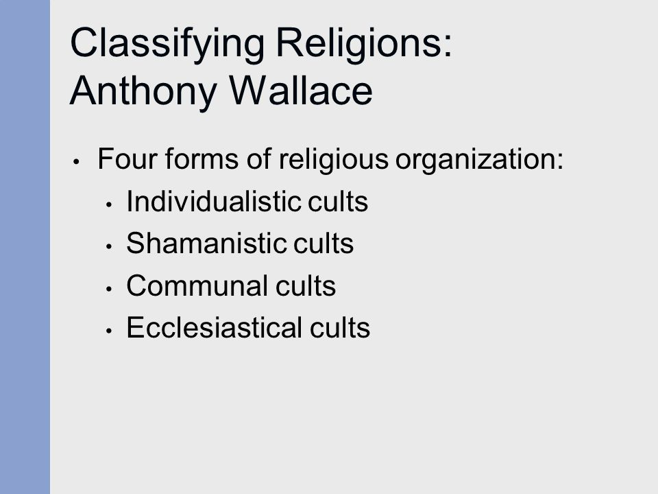 Classifying Religions: Anthony Wallace