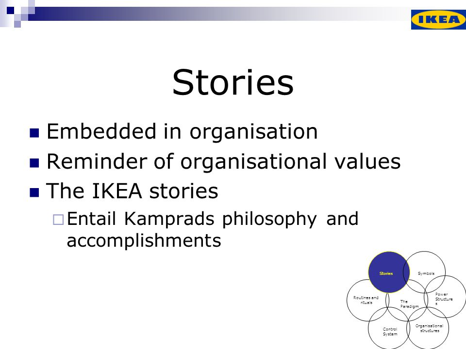 Stories Embedded in organisation Reminder of organisational values