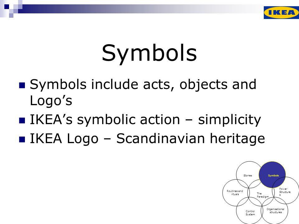 Symbols Symbols include acts, objects and Logo's