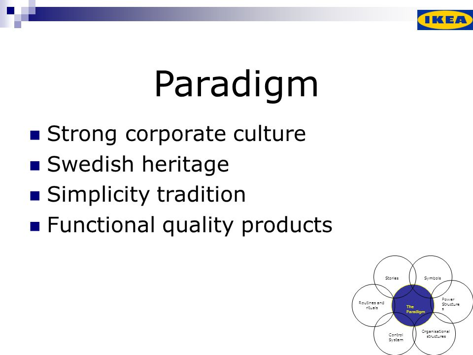 Paradigm Strong corporate culture Swedish heritage
