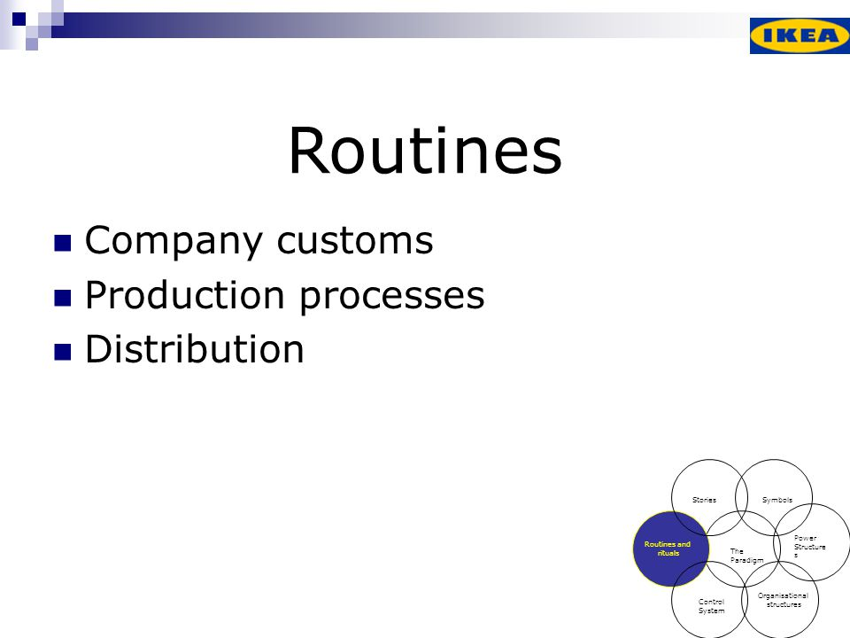 Routines Company customs Production processes Distribution Stories The