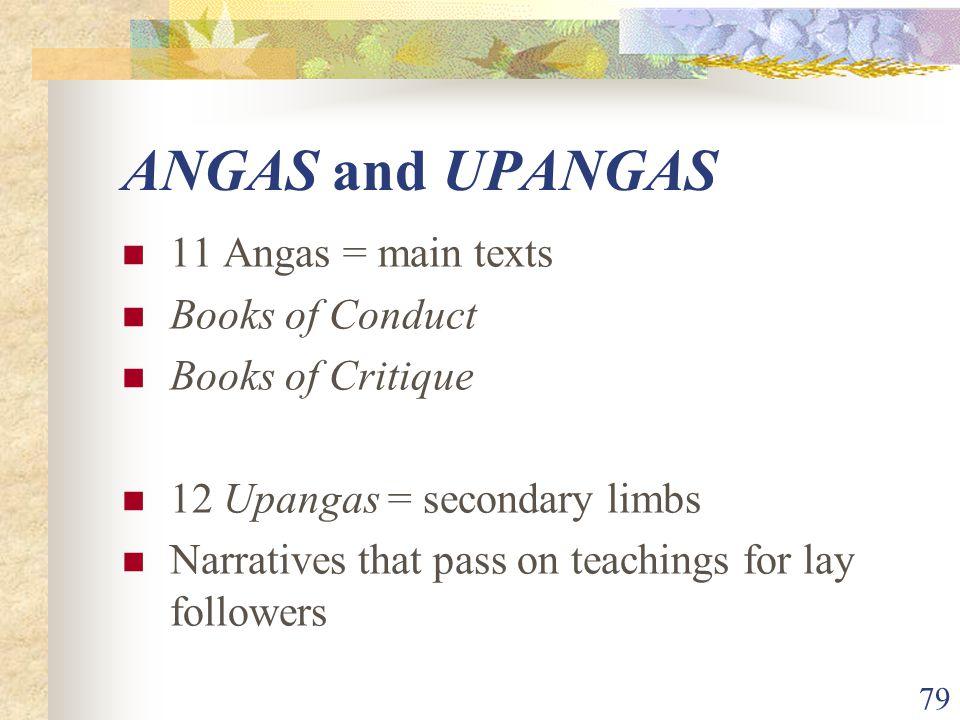 ANGAS and UPANGAS 11 Angas = main texts Books of Conduct