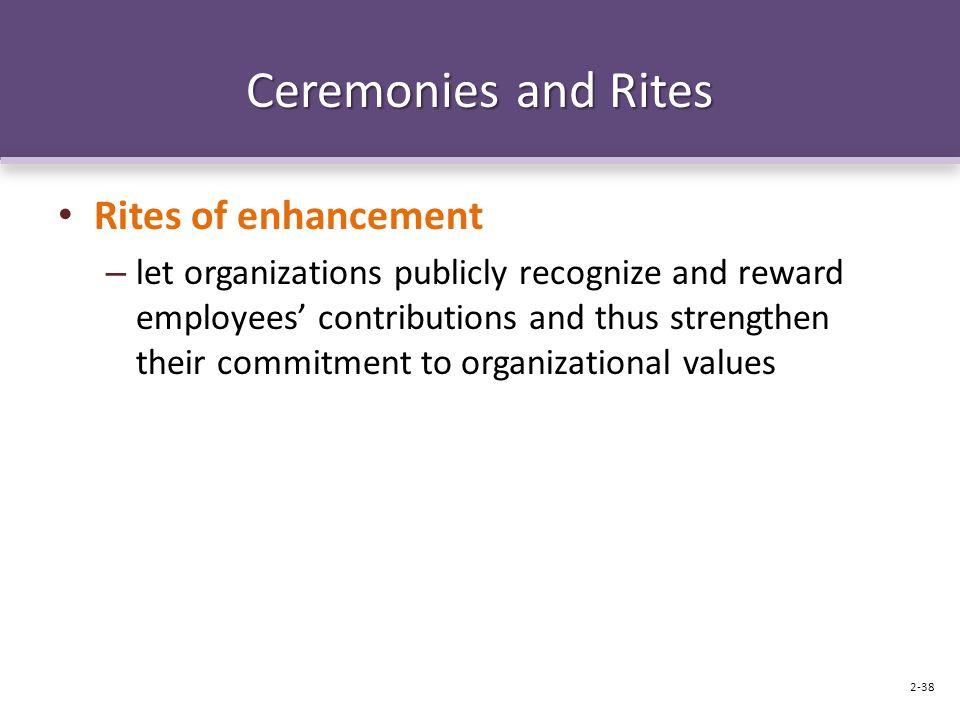 Ceremonies and Rites Rites of enhancement