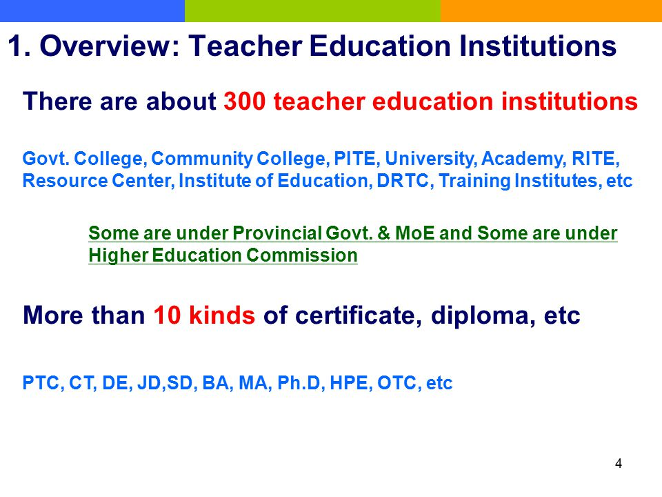 1. Overview: Teacher Education Institutions