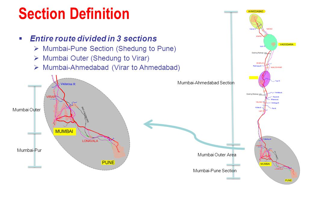 Section Definition Entire route divided in 3 sections