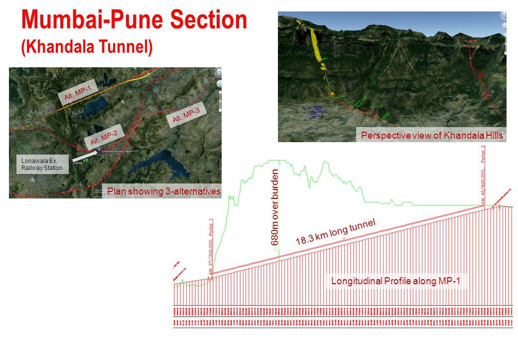 Mumbai-Pune Section (Khandala Tunnel)