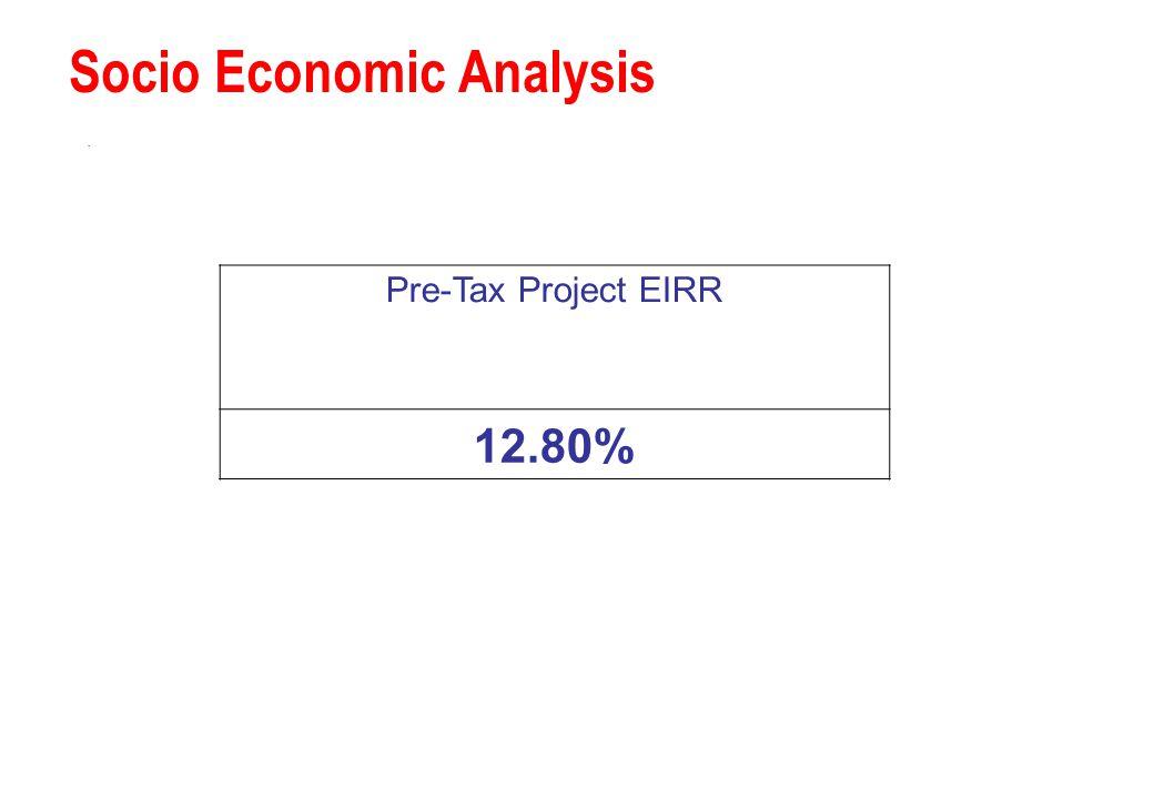 Socio Economic Analysis