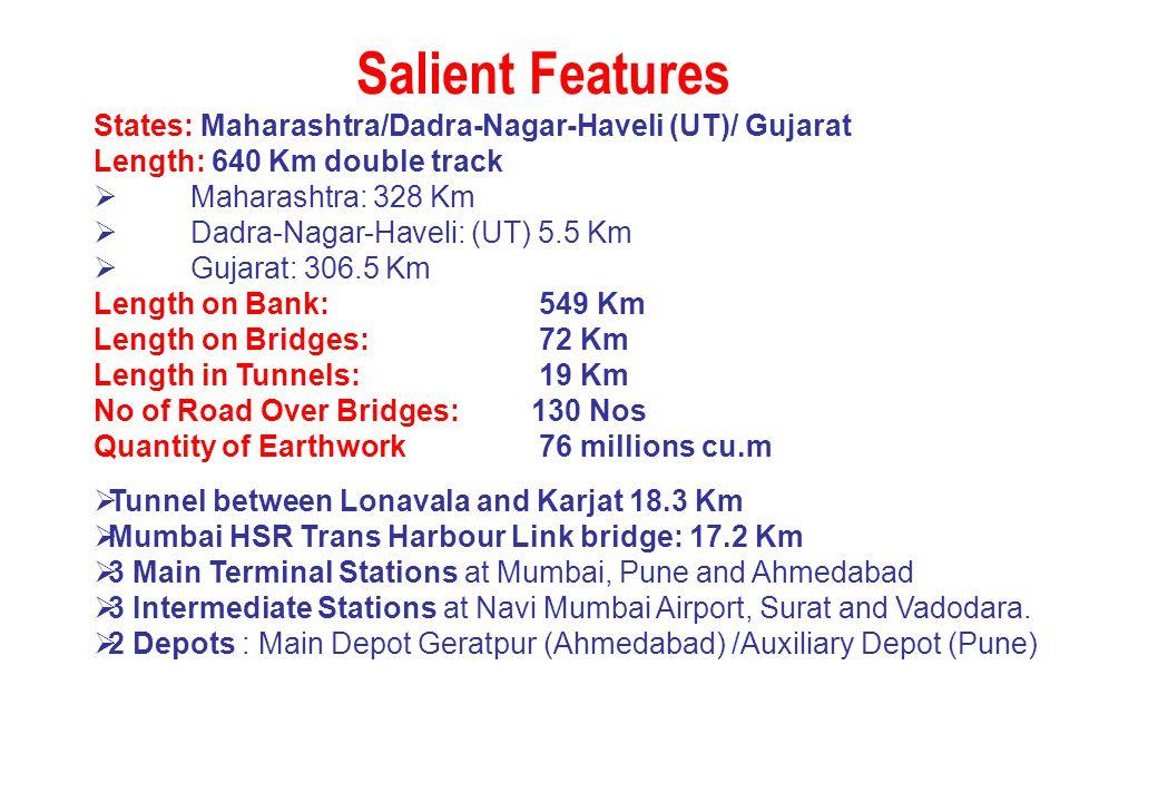 Salient Features States: Maharashtra/Dadra-Nagar-Haveli (UT)/ Gujarat