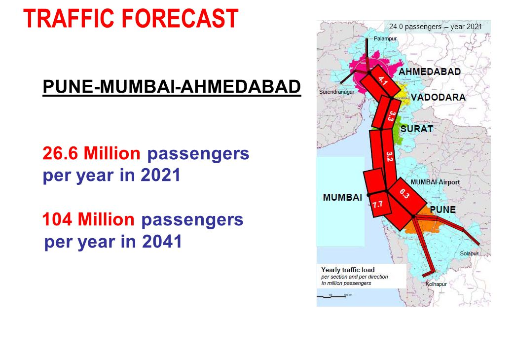 TRAFFIC FORECAST PUNE-MUMBAI-AHMEDABAD 26.6 Million passengers