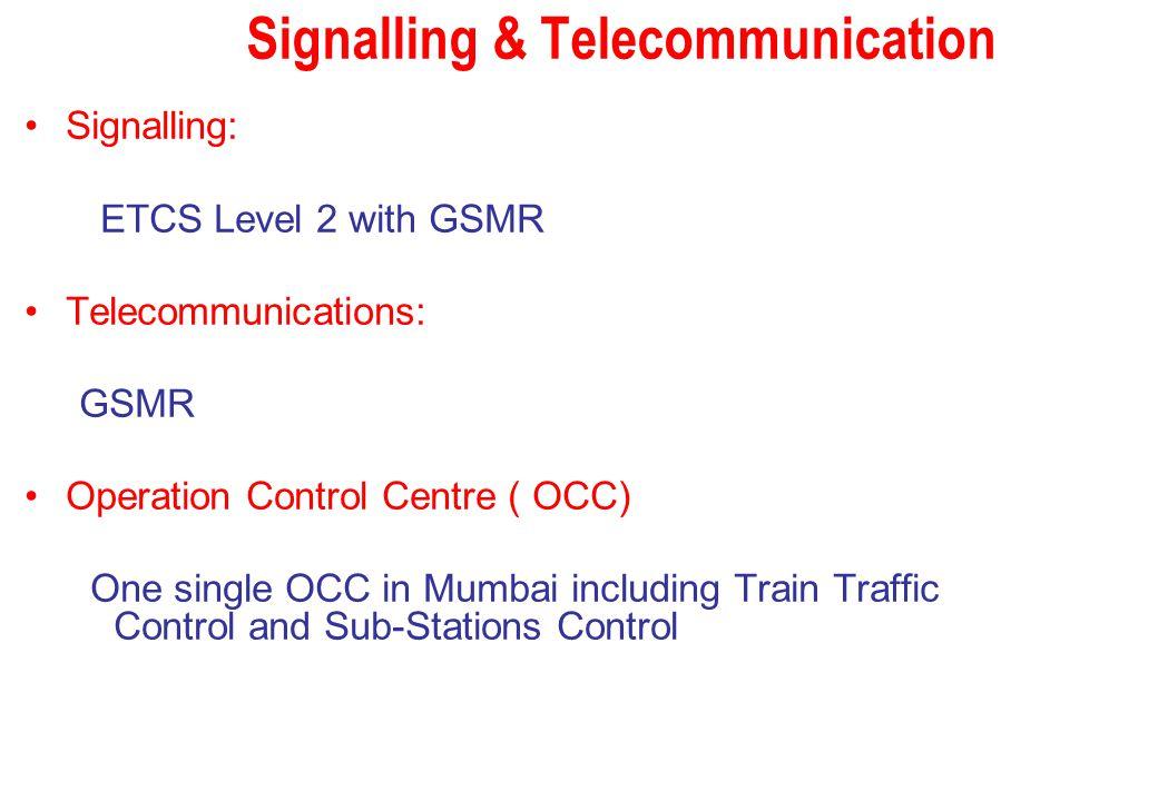 Signalling & Telecommunication