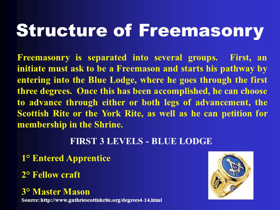 FIRST 3 LEVELS - BLUE LODGE