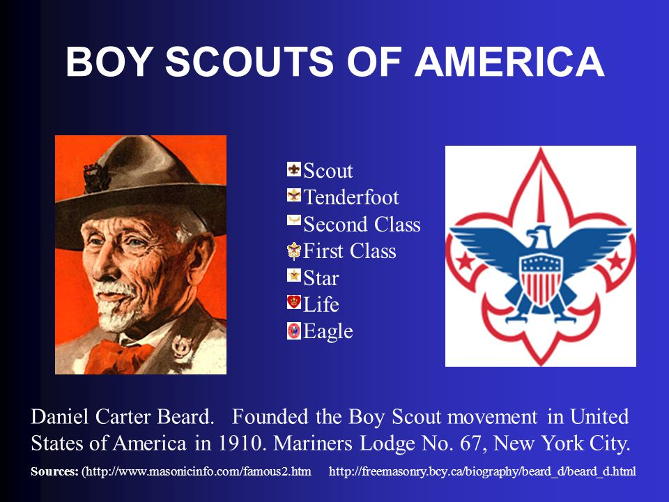 BOY SCOUTS OF AMERICA Scout Tenderfoot Second Class First Class Star