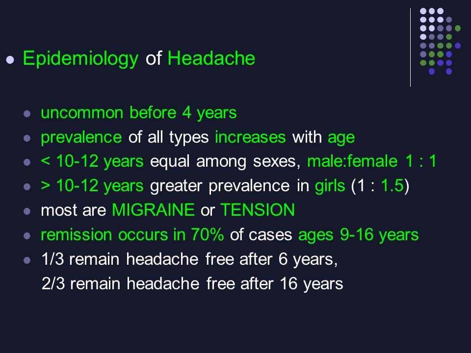 Epidemiology of Headache