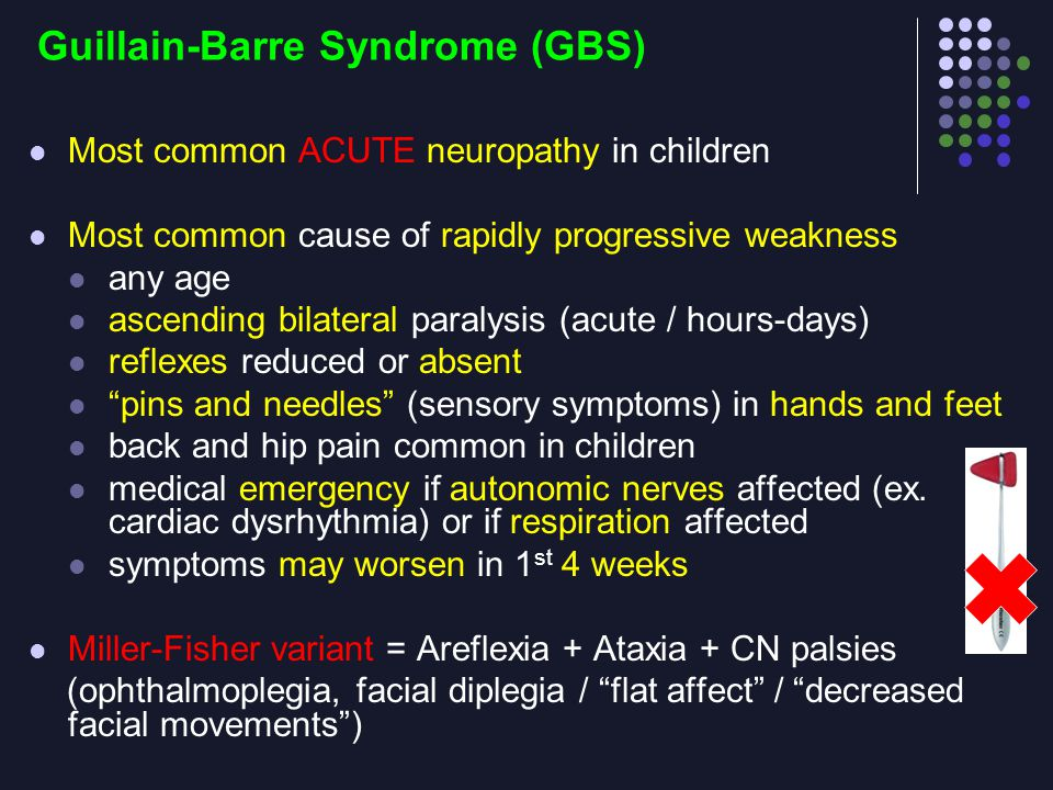 Guillain-Barre Syndrome (GBS)