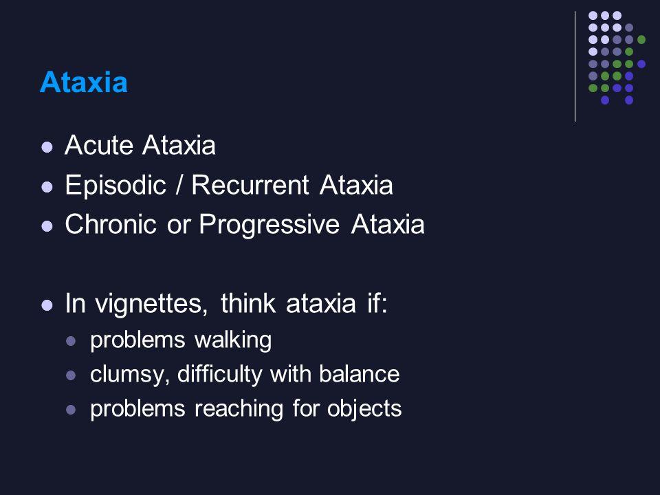Ataxia Acute Ataxia Episodic / Recurrent Ataxia
