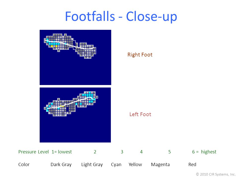 Footfalls - Close-up Right Foot Left Foot