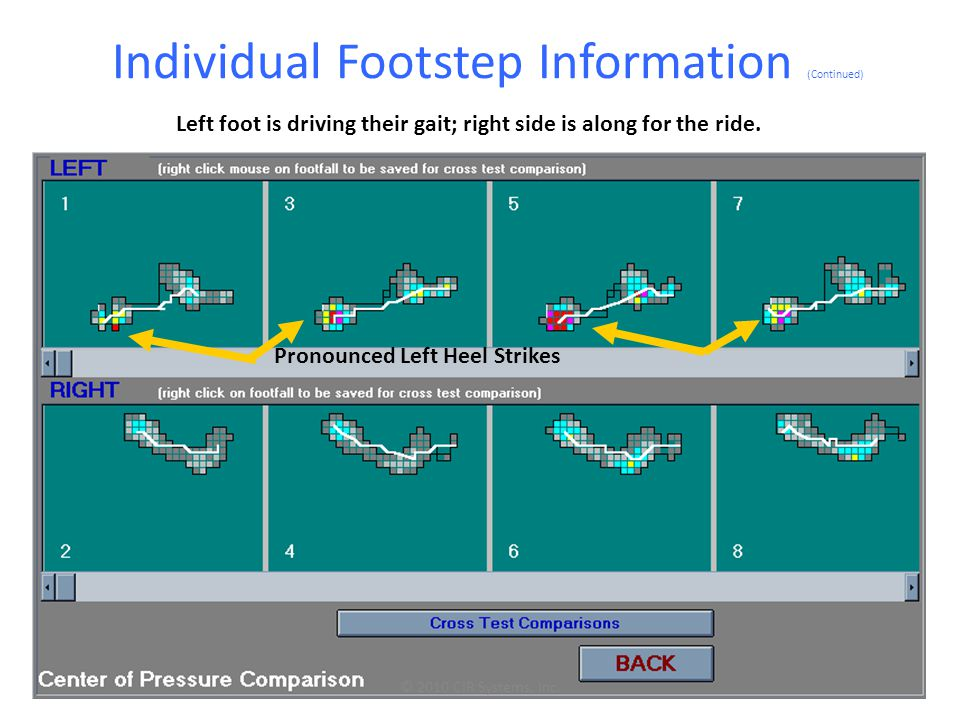 Individual Footstep Information (Continued)