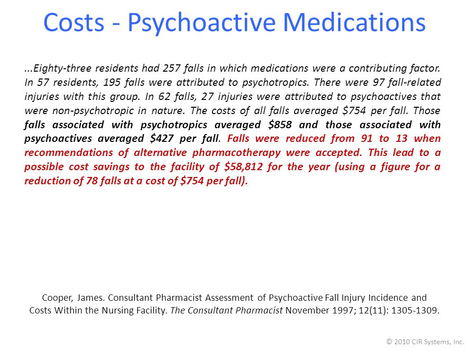 Costs - Psychoactive Medications