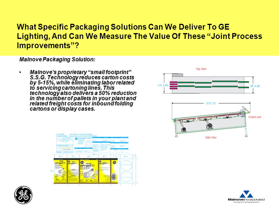 What Specific Packaging Solutions Can We Deliver To GE Lighting, And Can We Measure The Value Of These Joint Process Improvements