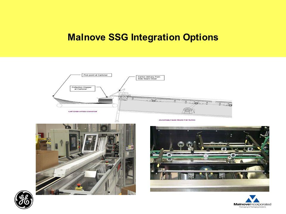Malnove SSG Integration Options