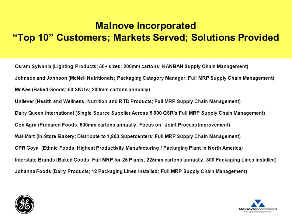 Malnove Incorporated Top 10 Customers; Markets Served; Solutions Provided