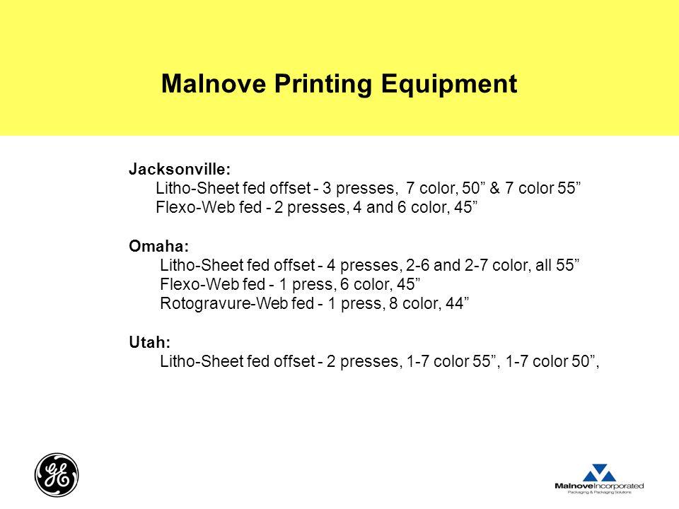 Malnove Printing Equipment