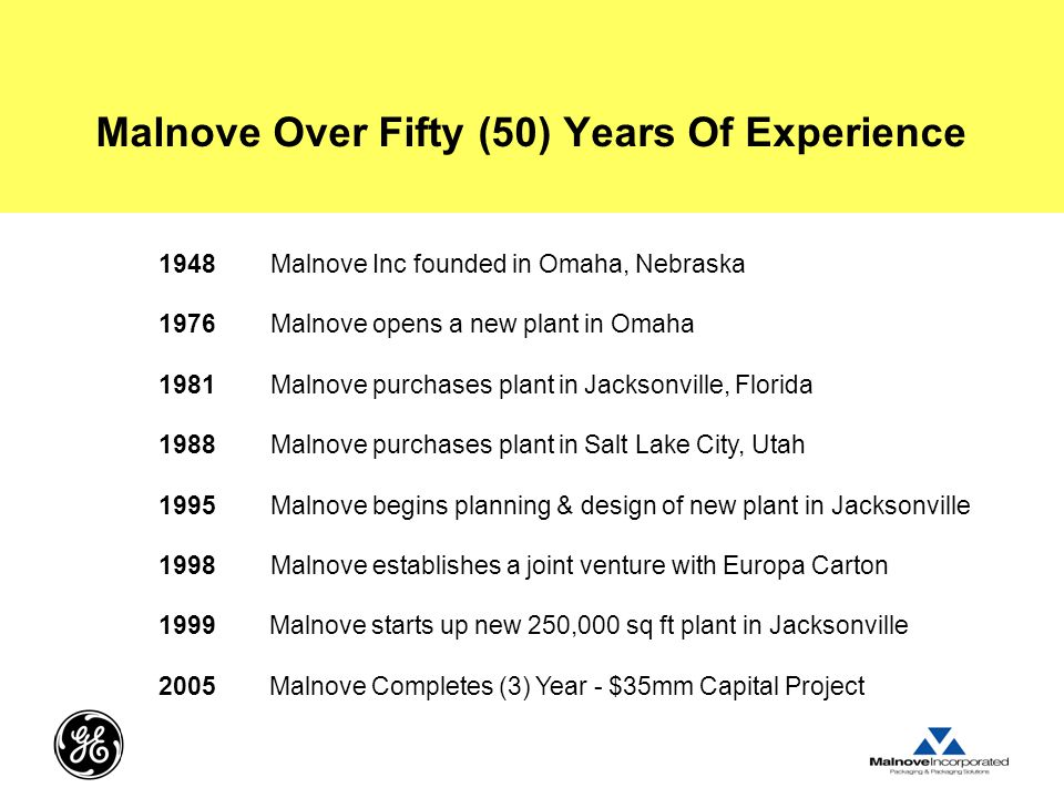 Malnove Over Fifty (50) Years Of Experience
