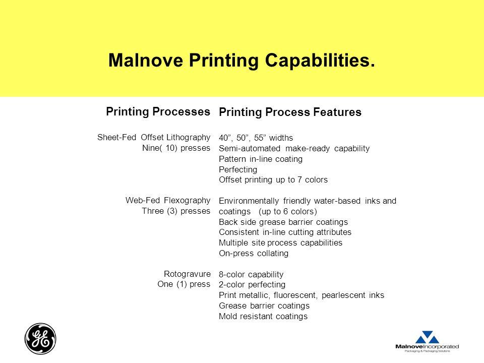 Malnove Printing Capabilities.