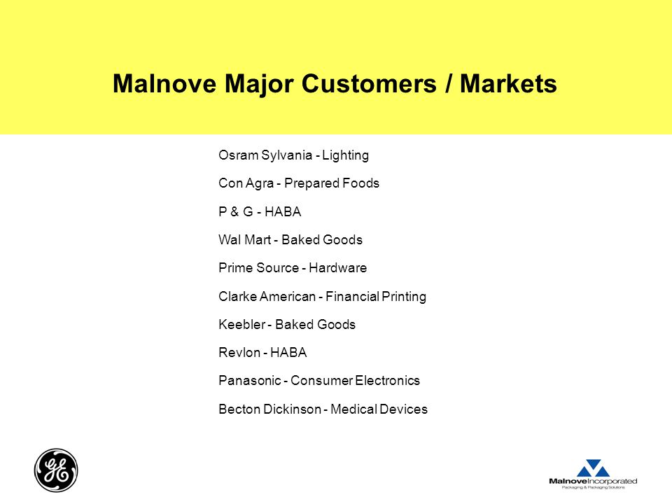 Malnove Major Customers / Markets