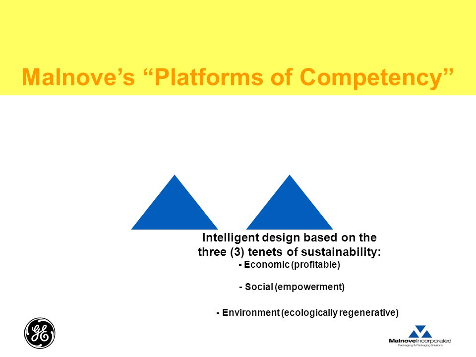 Malnove's Platforms of Competency