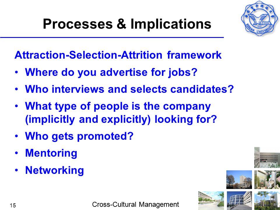 Processes & Implications