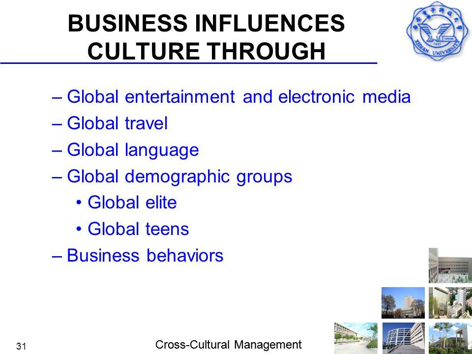 BUSINESS INFLUENCES CULTURE THROUGH