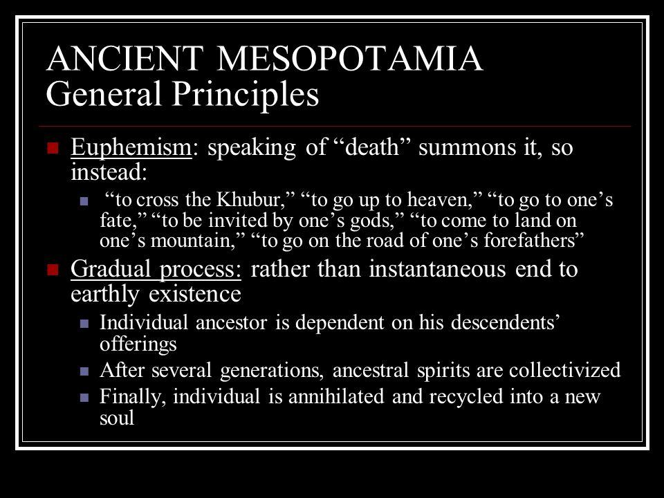 ANCIENT MESOPOTAMIA General Principles