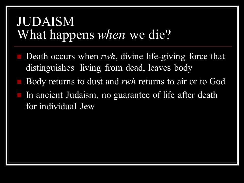JUDAISM What happens when we die