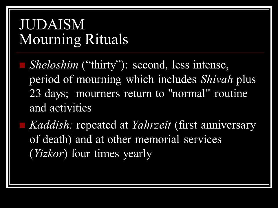JUDAISM Mourning Rituals
