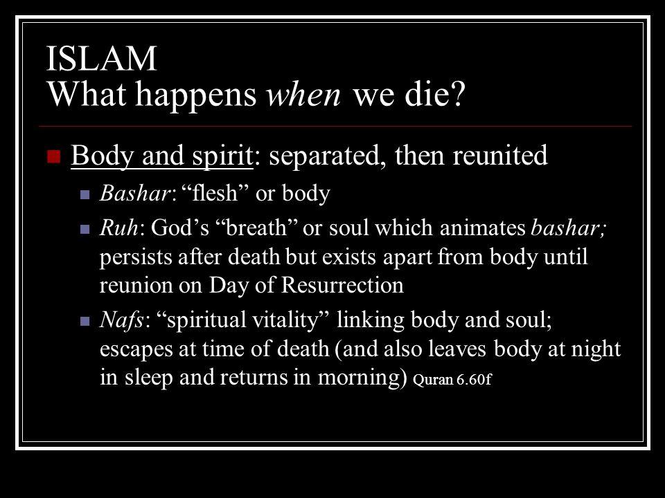 ISLAM What happens when we die