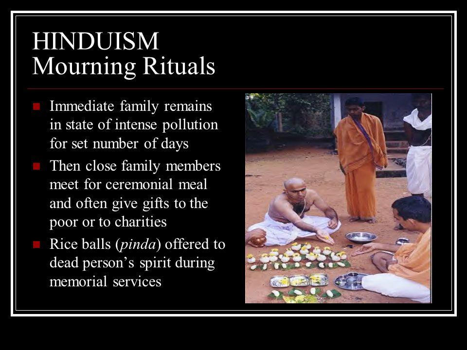 HINDUISM Mourning Rituals
