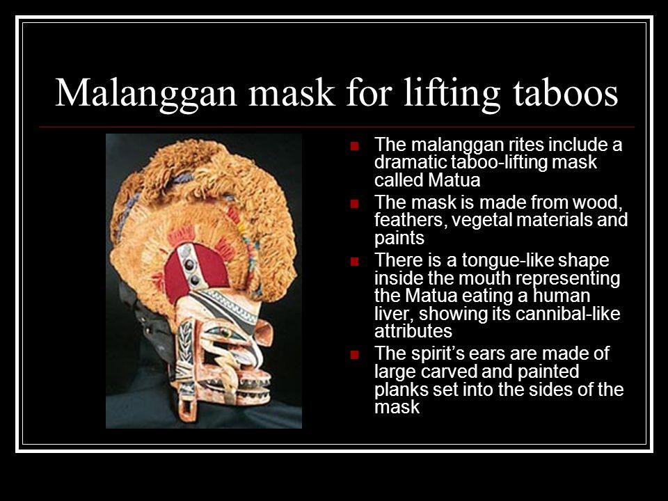 Malanggan mask for lifting taboos