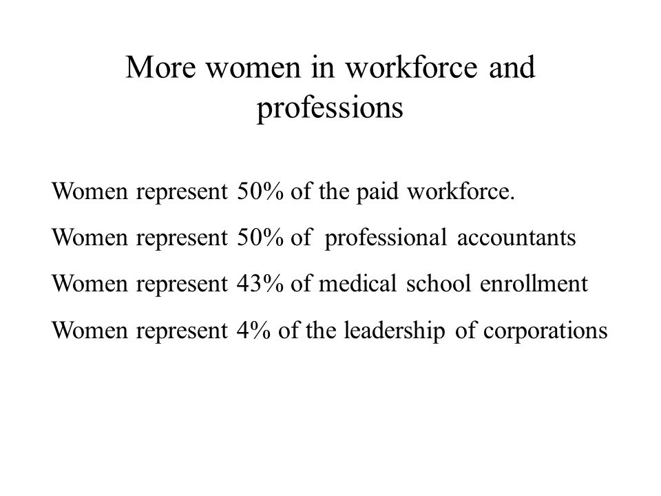 More women in workforce and professions