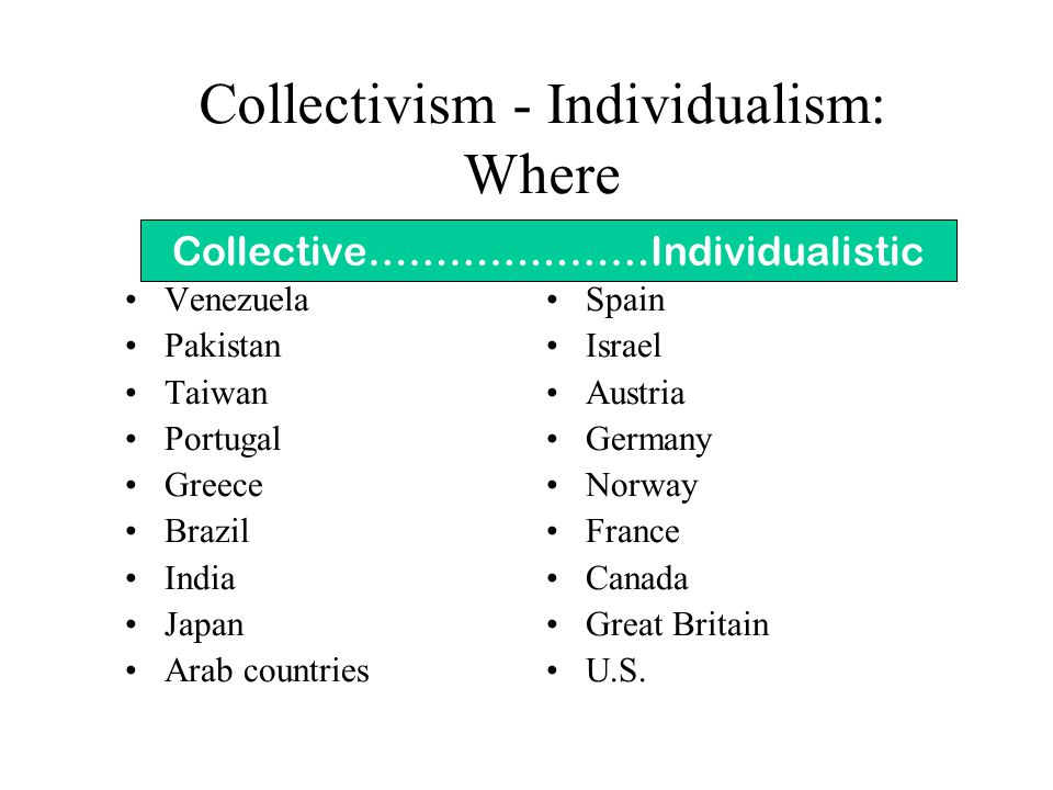 Collectivism - Individualism: Where